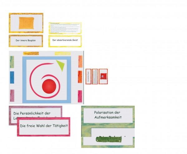 Die Grundzüge der Montessori Pädagogik Legespiel