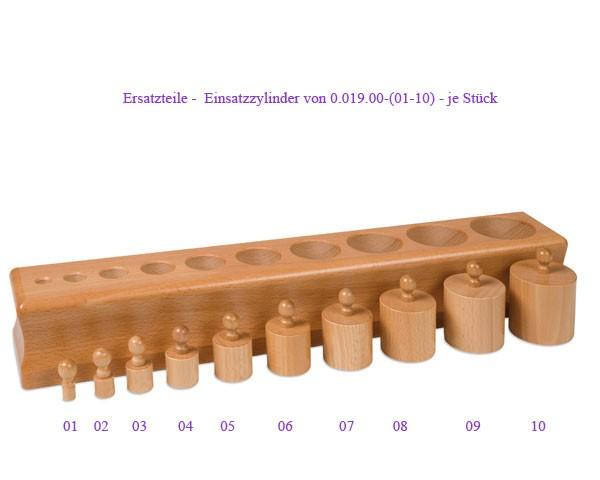 Knöpfchen für Zylinder, 25-55 mm