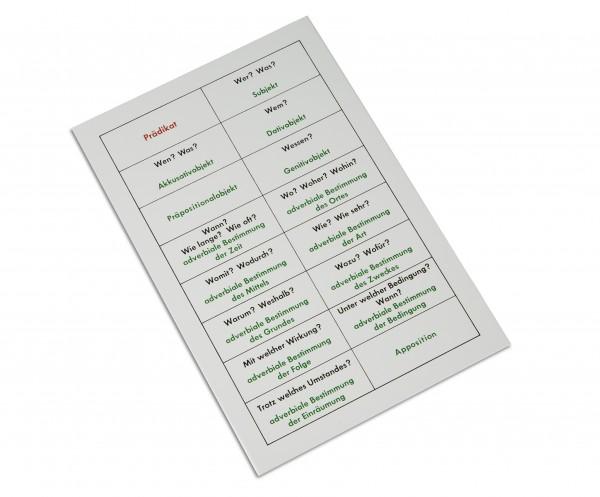 Kontrollkarte zur Satzzerlegung Nienhuis