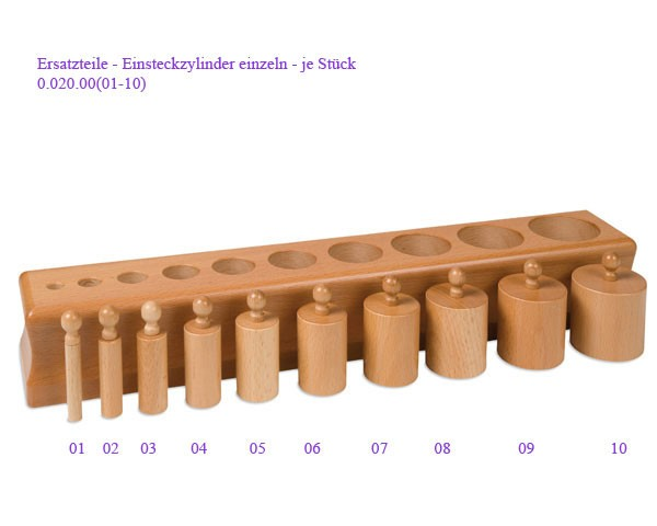 Zylinderblock 2 - 4. Zylinder