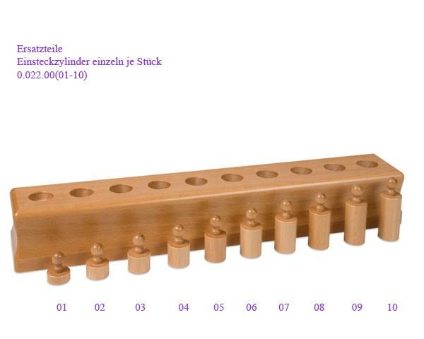 Zylinderblock 4 - 4. Zylinder