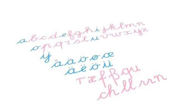 Bewegliches Alphabet lateinische Ausgangsschrift (international) Nienhuis