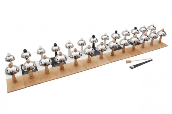 Glockensatz (GAM)
